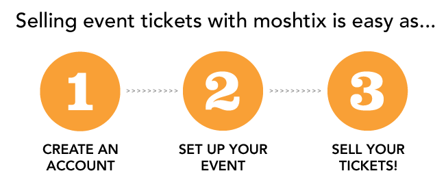 Sell tickets online with moshtix
